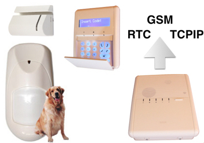Kit Agility V5 RTC/GSM-GPRS/TCPIP Clavier IR Pet et contact