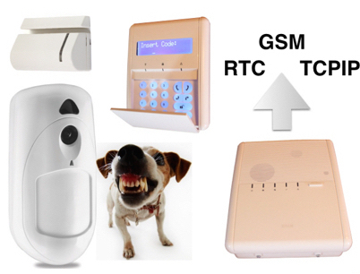 Kit Agility V5 RTC/GSM-GPRS/TCPIP Clavier IR CAM et contact